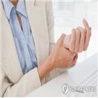 손목,엄지손가락,드퀘르뱅,증후군,통증,사용