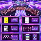 투표,미스트롯2,응원,방송,대국민,트롯여제,시청자
