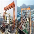 심사,결합,대우조선해양,결론,현대중공업