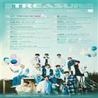 트레저,1집,정규,타이틀곡,트랙리스트,공개,음악,글로벌,노래
