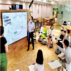 서비스,디지털,취급액,데이터,기업,협업,업무협약,편의점
