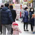 인구,감소,지난해,수준,출생자,이후