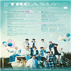 트레저,1집,정규,타이틀곡,공개,트랙리스트,음악,글로벌