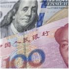 위안화,환율,강세,중국,인민은행,기준환율