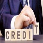 신용점수,이하,대출,신용점수제,비중,카드,기준,통신요금,반영