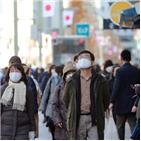일본,도쿄도,긴급사태,확진자가