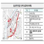 공급,조성,성남,계획,주거복지로드맵,주택,서울,지구