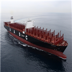 수주,컨테이너선,올해,선박,한국조선해양,친환경