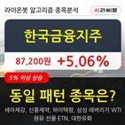 한국금융지주,보이,주가