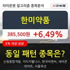 한미약품,상승,41만3008주