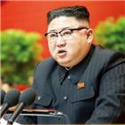 김정은,당대회,북한,이번,경제,경제난,개회사,작년,대미
