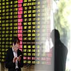 펀드,매니저,중국,지수