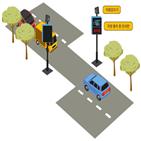차량,해결,문제,지역,이면도로,동작구,언덕,스마트,설치