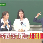 김선영,문소리,장윤주