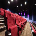 영화관,임대료,코로나,영화산업,관객,지난해,개봉,새해,매출,사태