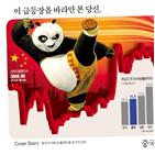 중국,시장,내수,주식,업체,미국,최근,전망,주가,작년