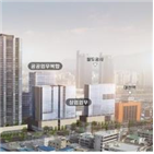 사업,착수,임대주택,추진,대전역