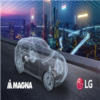 마그나,전기차,자동차,생산,테슬라,애플,차량,전통,시장,스타트업