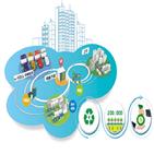 개발,코로나,배송,쓰레기,백신,에프엠에스코리아,가능,플랫폼,제품