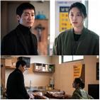공혜원,남궁민,김설현