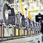 기계산업,한국,품목,세계,중국,수출,독일,미국,분야