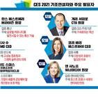 기업,전시관,주요,CES,가상,온라인,스타트업
