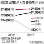 화웨이,애플,점유율,삼성전자
