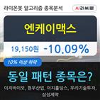 엔케이맥스,기관,순매매량