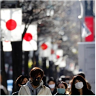 한국,정부,일본