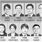 베스트,연구원,애널리스트,분야,선정,박종대,디스플레이