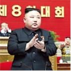 북한,김정은,총비서,김정일,직책,열병식,김여정