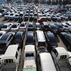 시장,자동차,미국,양극화,회복,세계,상무,신차,중고차