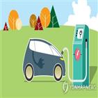 판매,전기차,하이브리드,전년,친환경,국내,올해,증가