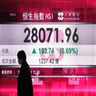 중국,홍콩,본토,홍콩증시,자금,투자자