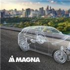 마그나,전기차,제품,생산,LG