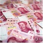 증가,중국,작년,사회융자,위안