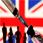 백신,여권,시험,영국,발급