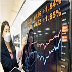 원자재,가격,상승,구리,코로나19,중국,투자,기대,미국,철광석