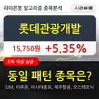 롯데관광개발,기사,수준
