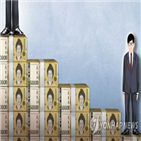 종합소득,근로소득,종합소득자