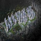 공급,광역시,지난해,지방,재개발,일반공급물량,단지,상반기,아파트,지역