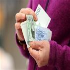 대출,은행,마이너스통장,사용,규제,한도,금리