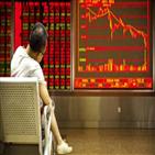 투자,주식,증시,주가,시장,개인,기록,하루,개미
