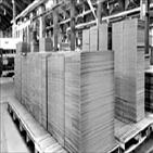 골판지,원지,생산,생산량