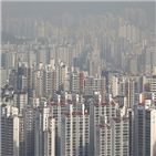 면적,중형,전용면,초과,아파트,지난해,상승률
