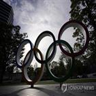 일본,올림픽,확진,도쿄,패럴림픽