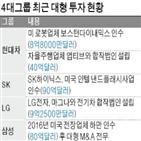 삼성,기업,부회장,인수,미국,합작법인,지난달