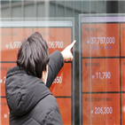 비트코인,시세,미국,4000만,가상자산