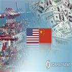 중국,미국,자신감,평가