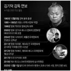 감독,현지,라트비아,코로나19,사망,병원,확인
